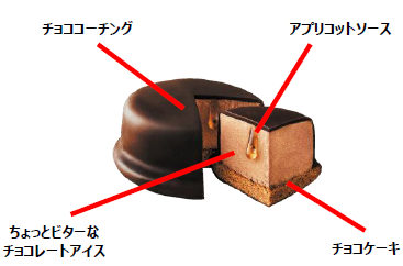 f:id:mojiru:20181029094003p:plain