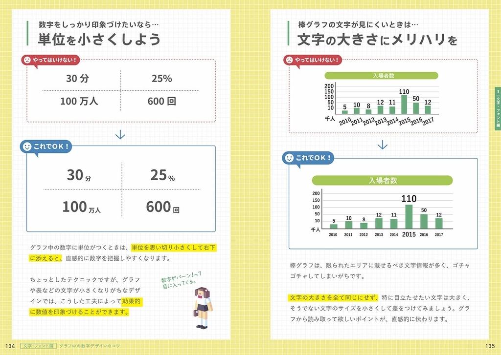 f:id:mojiru:20181101105120j:plain
