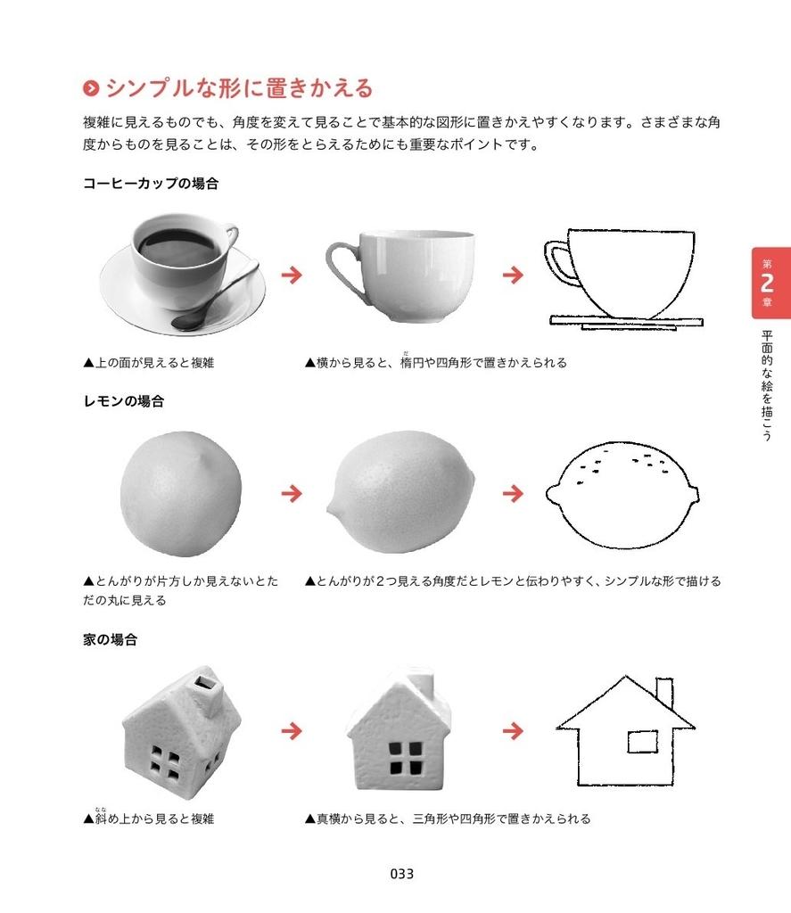f:id:mojiru:20181102130356j:plain