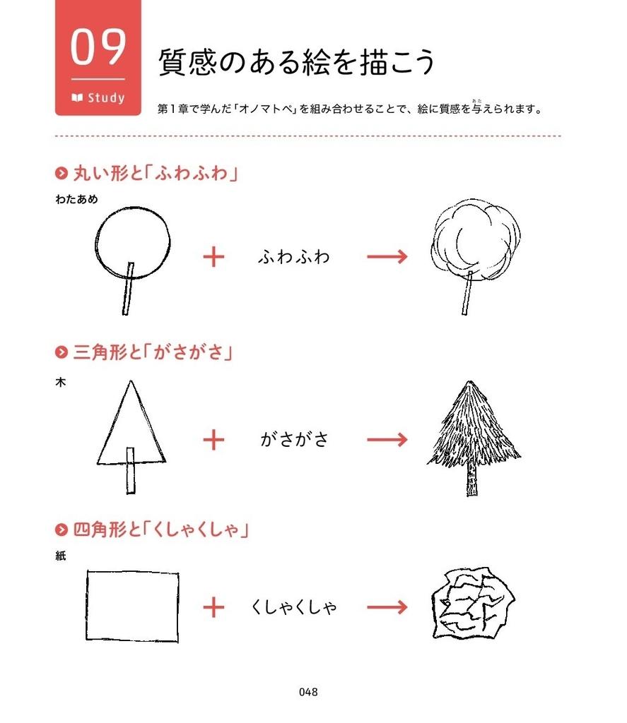 f:id:mojiru:20181102130401j:plain