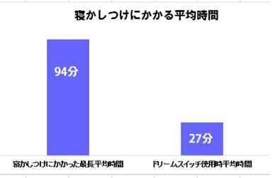 f:id:mojiru:20181115084607p:plain