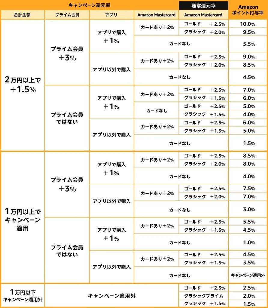 f:id:mojiru:20181125073055j:plain