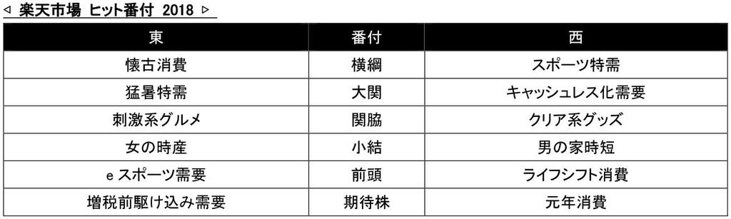 f:id:mojiru:20181126154225j:plain