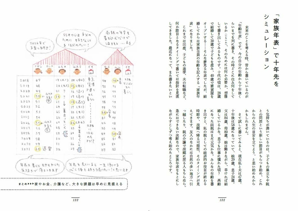 f:id:mojiru:20181130084702j:plain