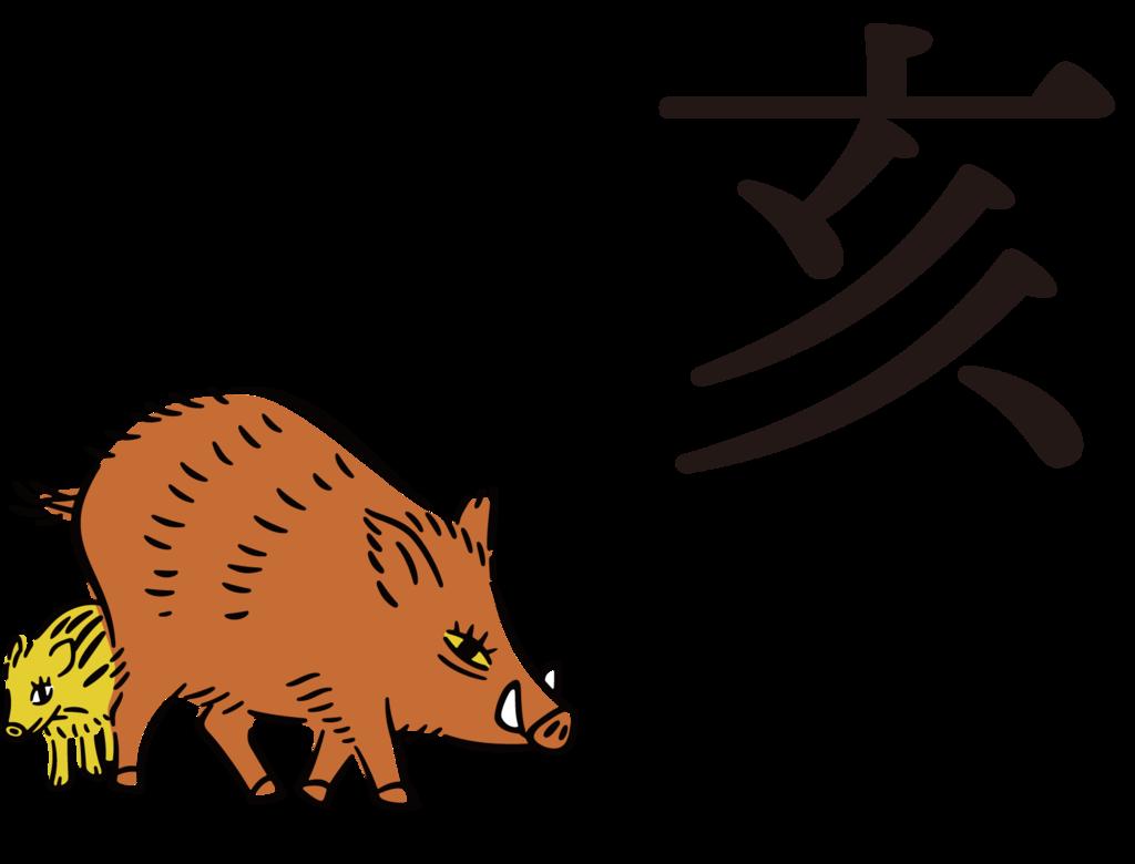 f:id:mojiru:20181207150415p:plain