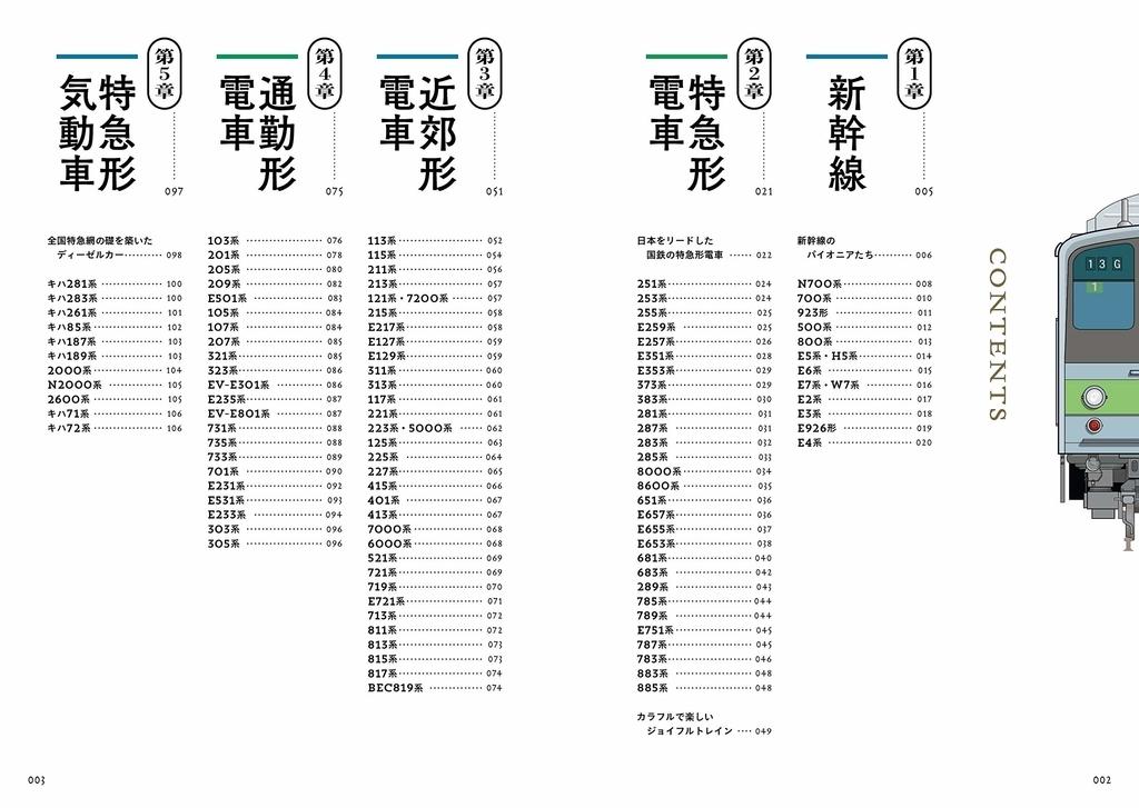 f:id:mojiru:20181212084050j:plain
