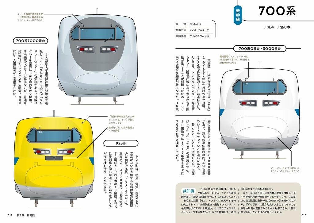 f:id:mojiru:20181212084107j:plain