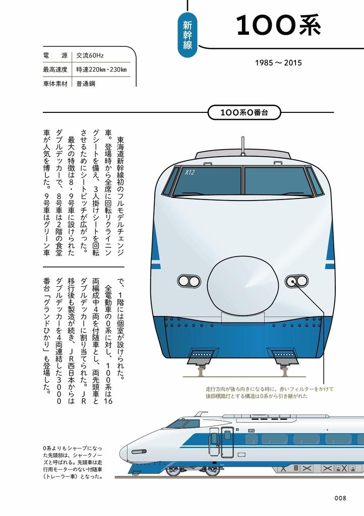 f:id:mojiru:20181212084933j:plain