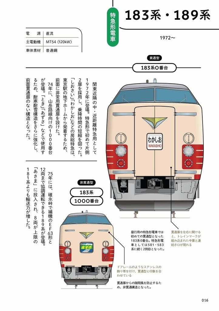 f:id:mojiru:20181212084949j:plain