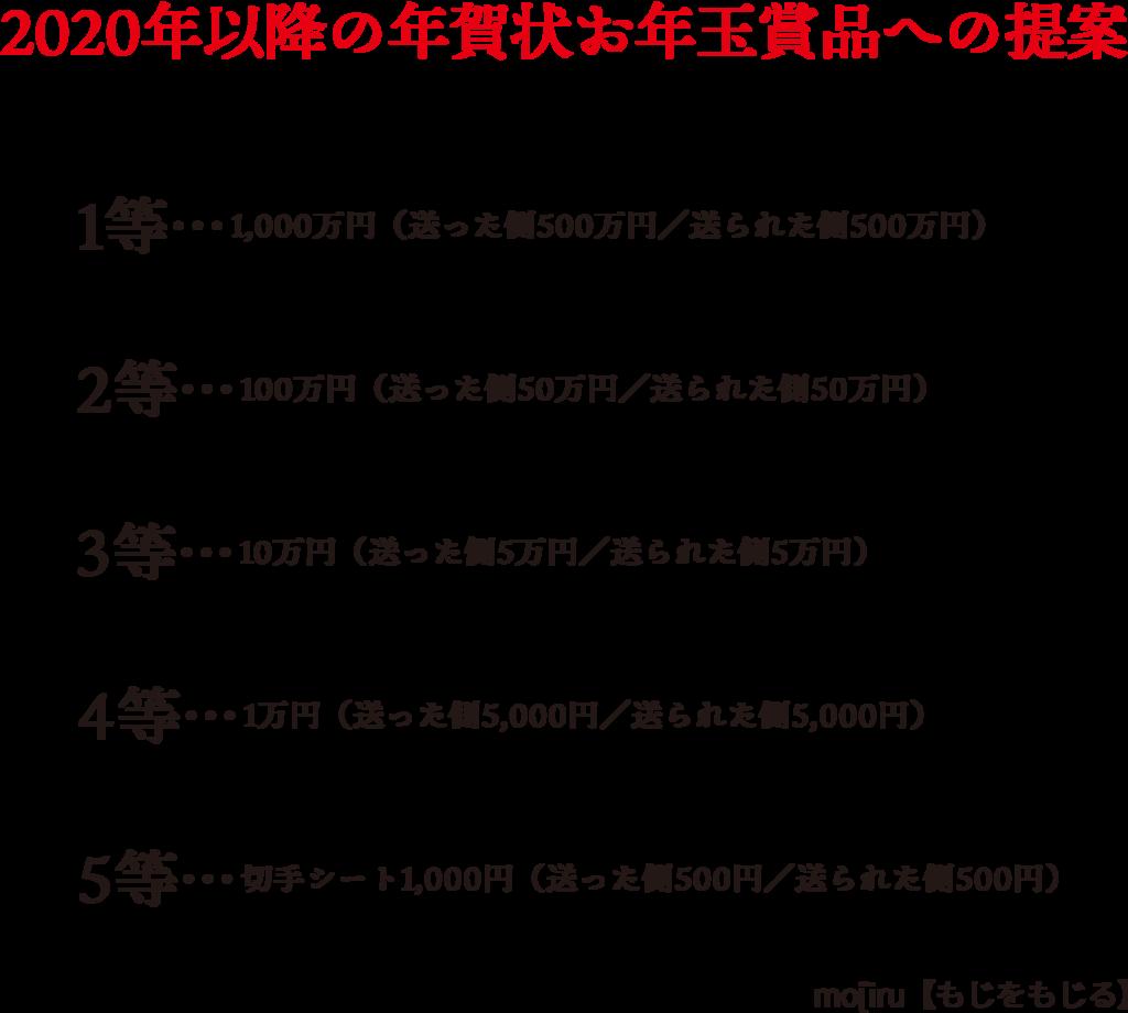 f:id:mojiru:20190104120021p:plain