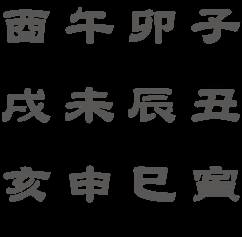 f:id:mojiru:20190104142845p:plain