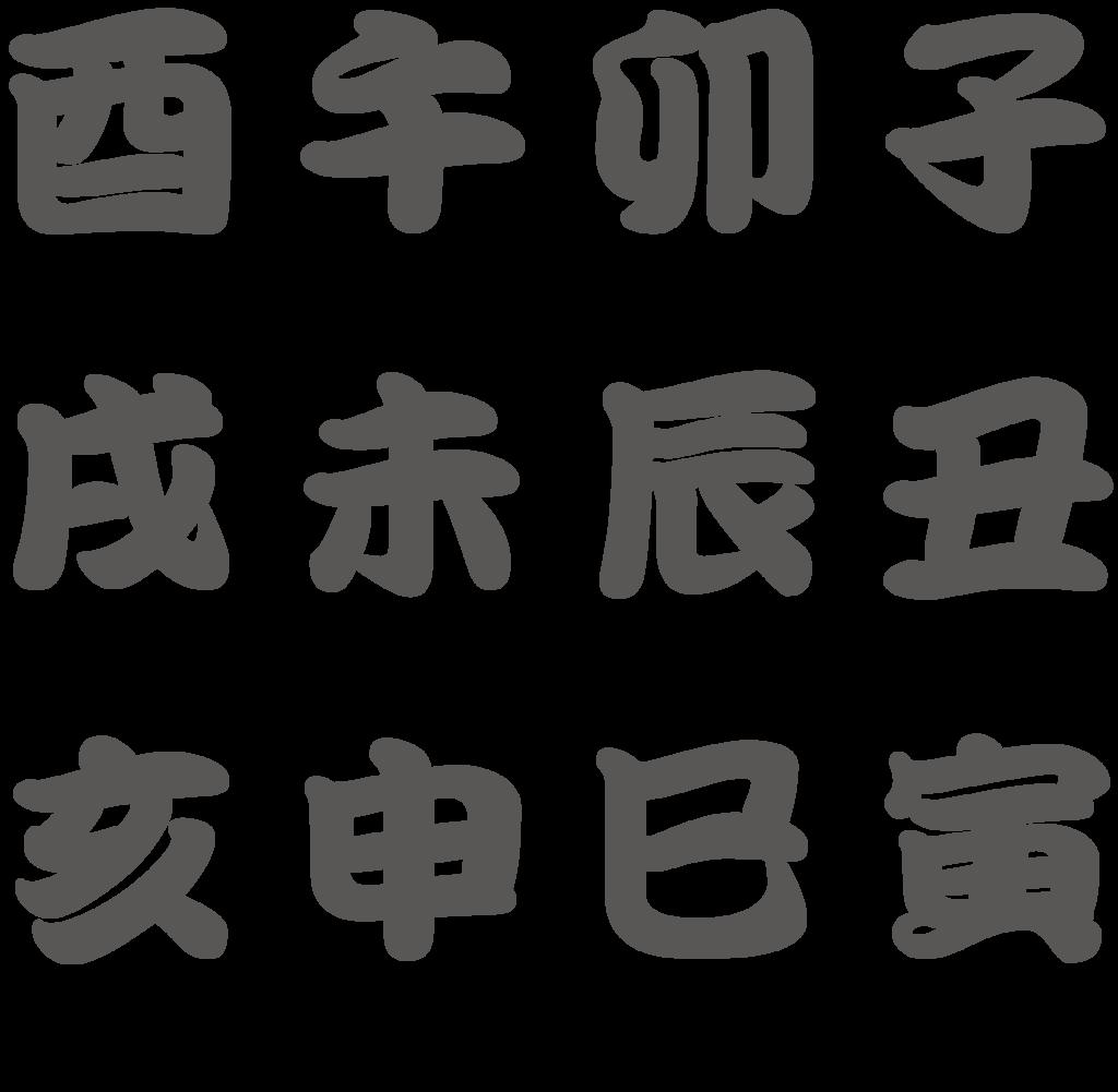 f:id:mojiru:20190104144620p:plain