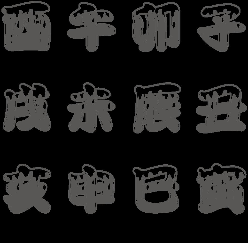 f:id:mojiru:20190104144803p:plain