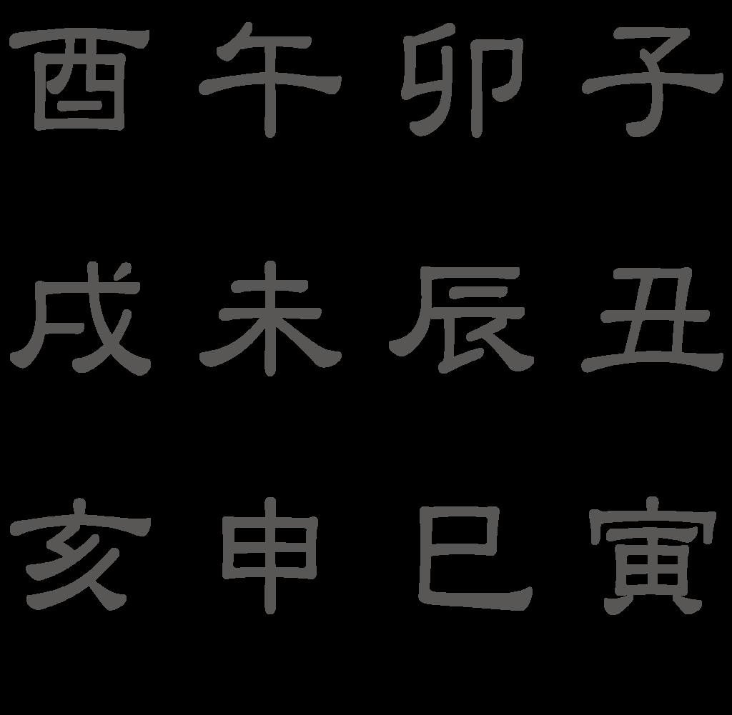 f:id:mojiru:20190104150758p:plain