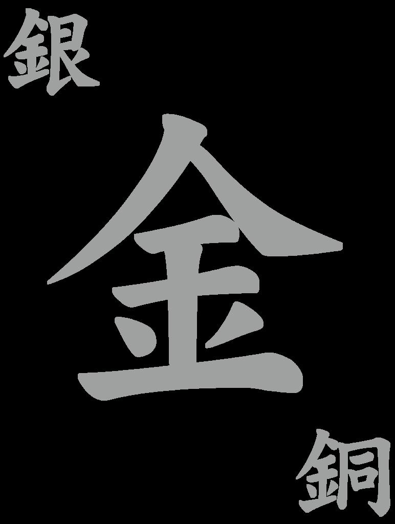 f:id:mojiru:20190107163047p:plain