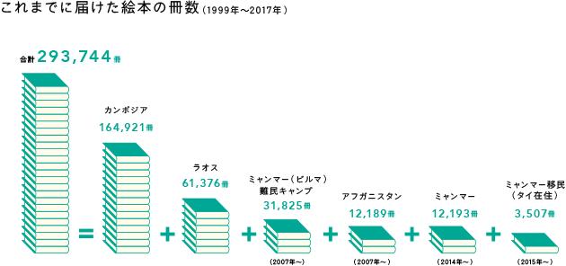 f:id:mojiru:20190108081951p:plain