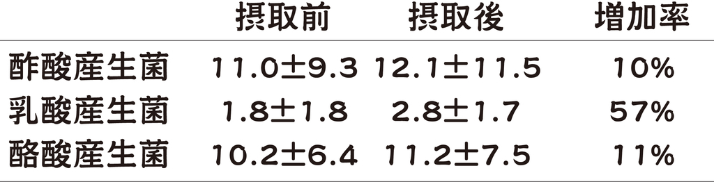 f:id:mojiru:20190111134833j:plain
