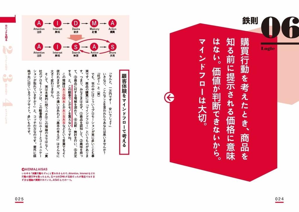f:id:mojiru:20190130084112j:plain