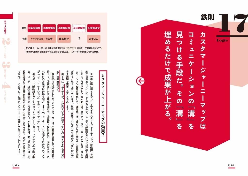 f:id:mojiru:20190130084118j:plain