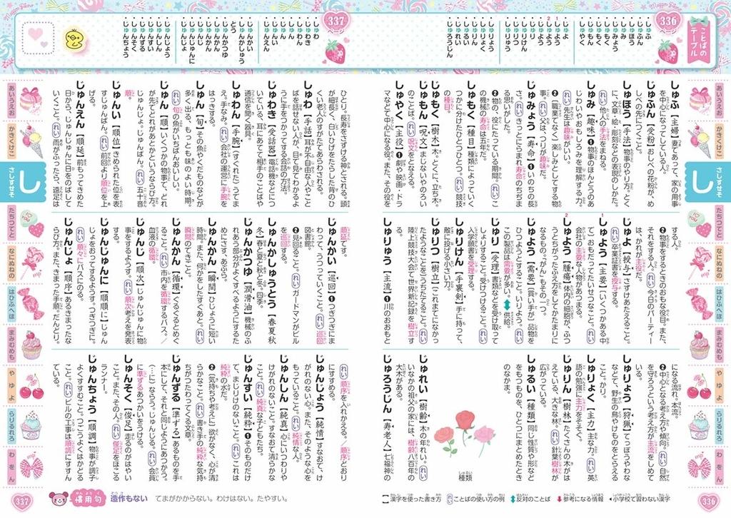 f:id:mojiru:20190205125119j:plain