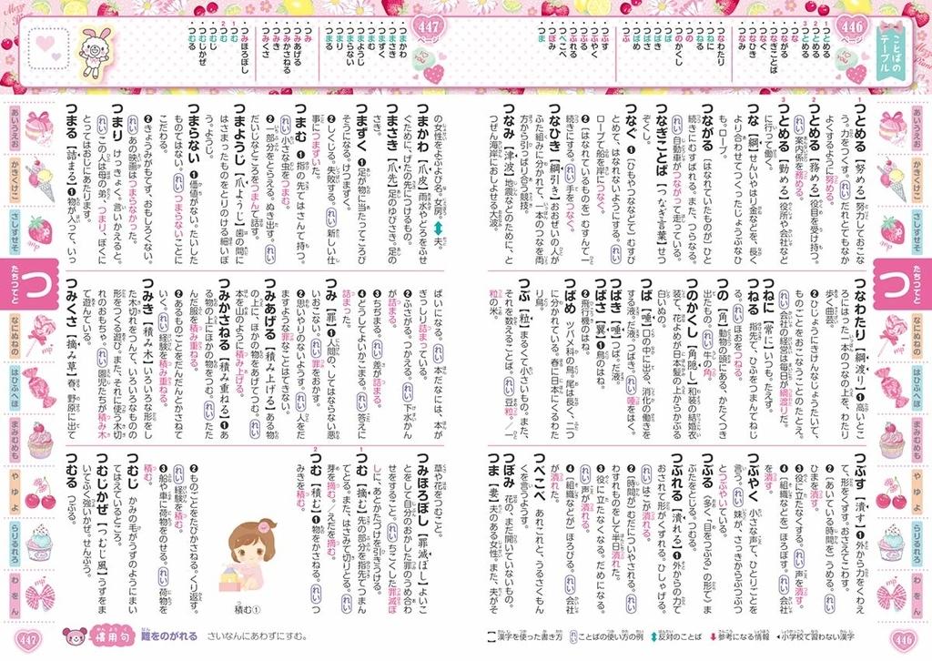 f:id:mojiru:20190205125124j:plain
