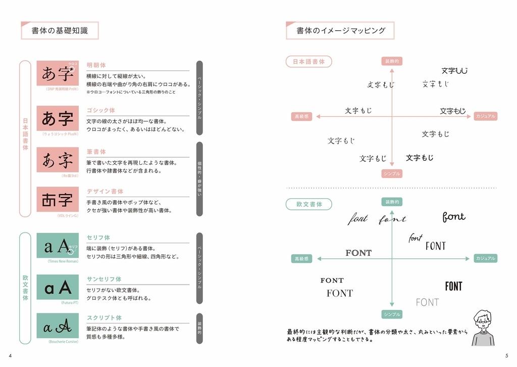 f:id:mojiru:20190219082333j:plain