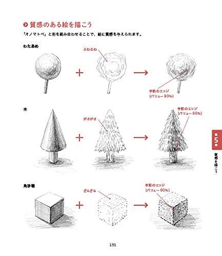 f:id:mojiru:20190319092158j:plain