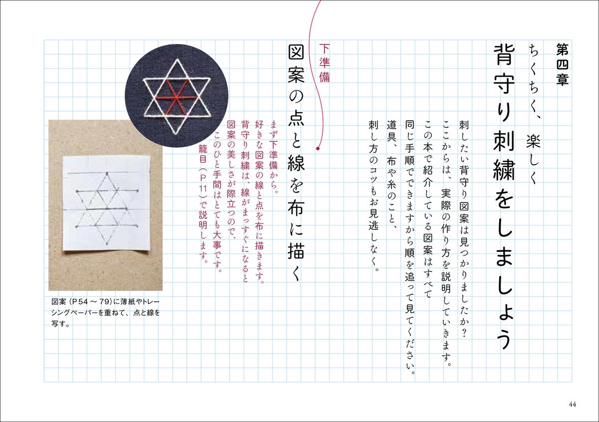 f:id:mojiru:20190325075834j:plain