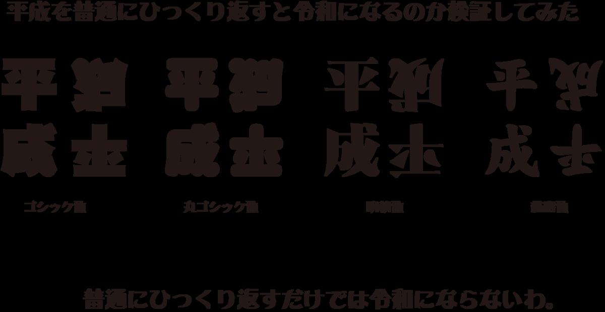 f:id:mojiru:20190404084910p:plain