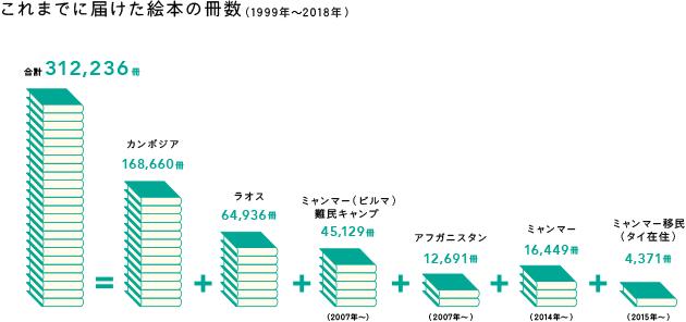 f:id:mojiru:20190405075140p:plain