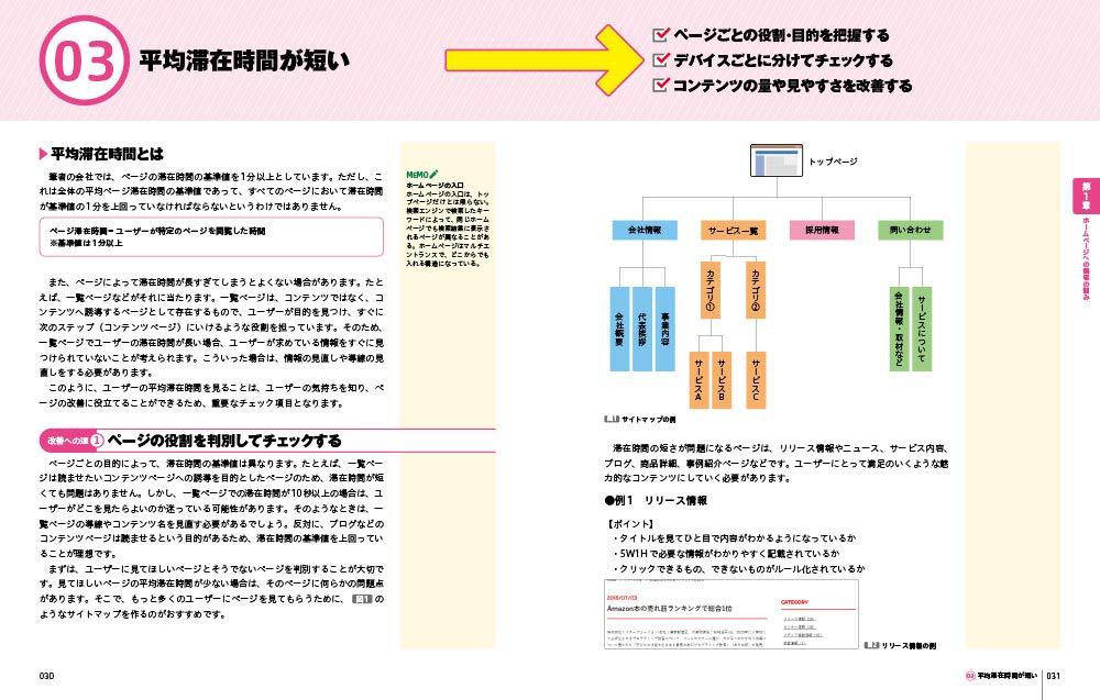 f:id:mojiru:20190405080949j:plain