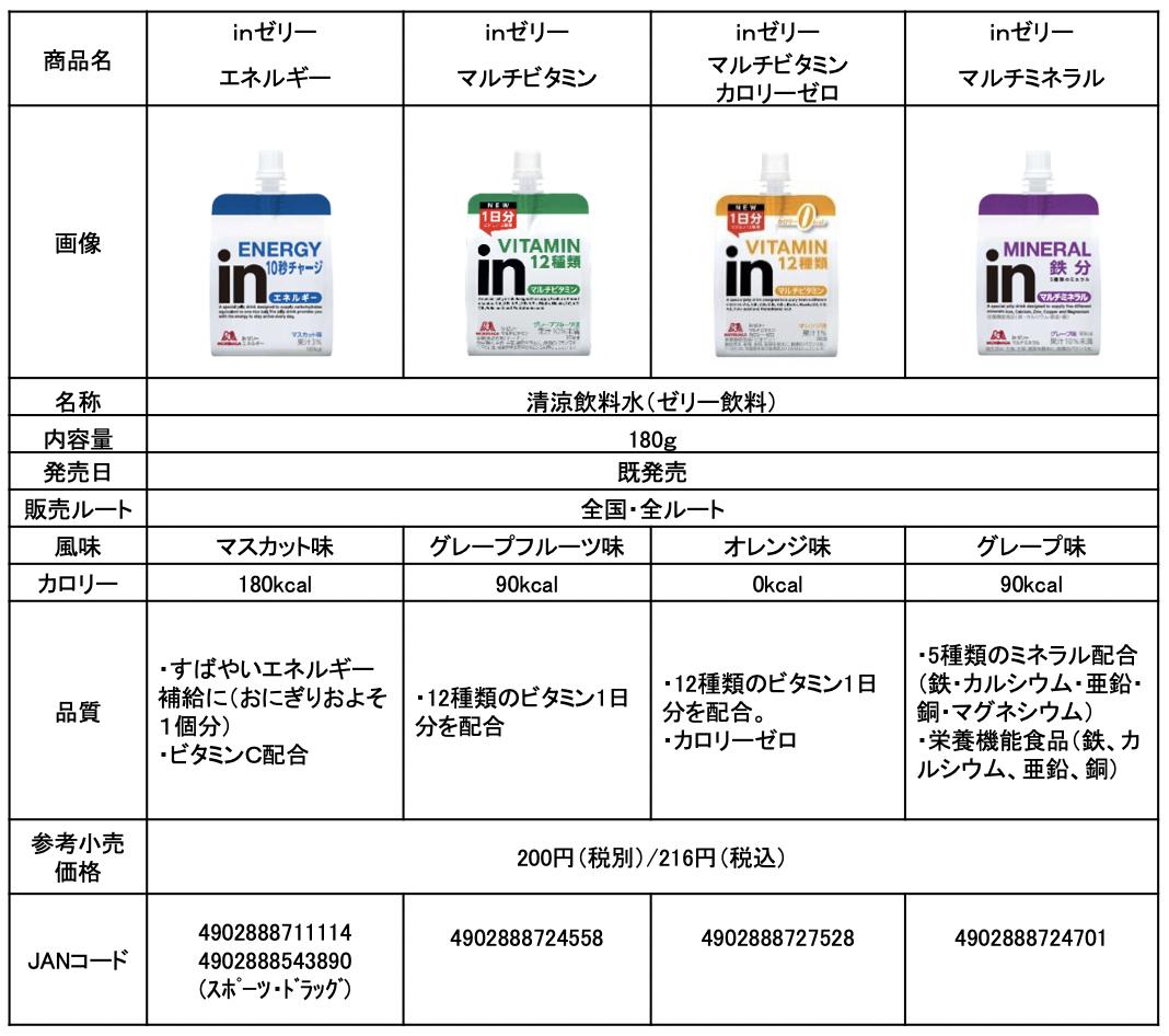 f:id:mojiru:20190409080556p:plain