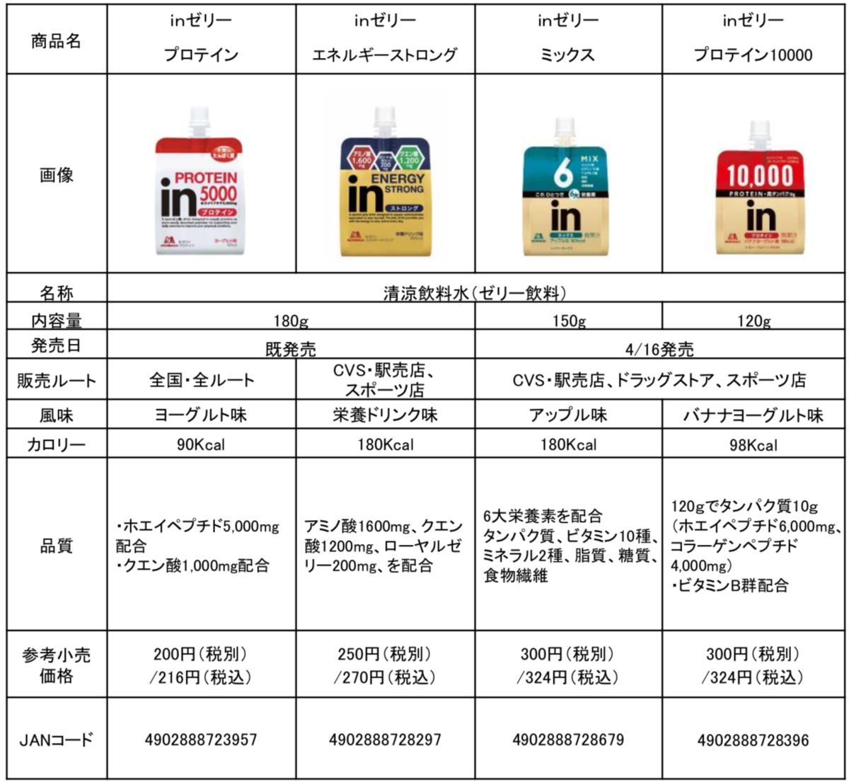 f:id:mojiru:20190409080600p:plain