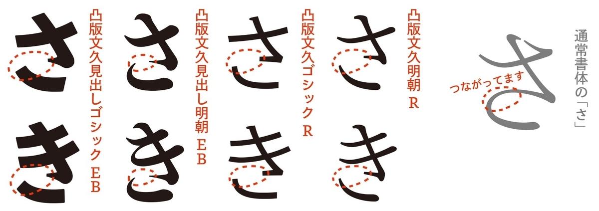 f:id:mojiru:20190410083109j:plain
