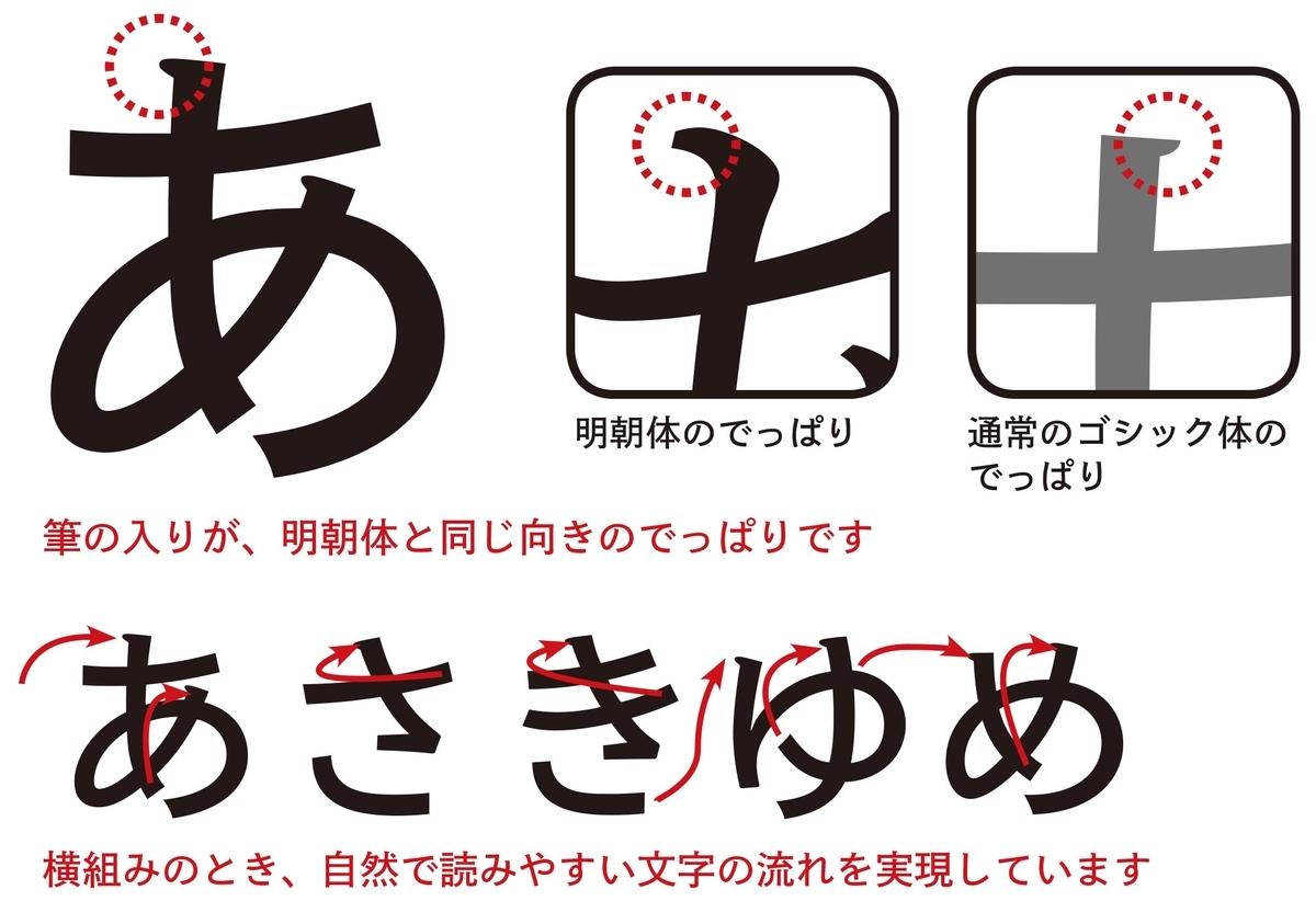 f:id:mojiru:20190410083124j:plain