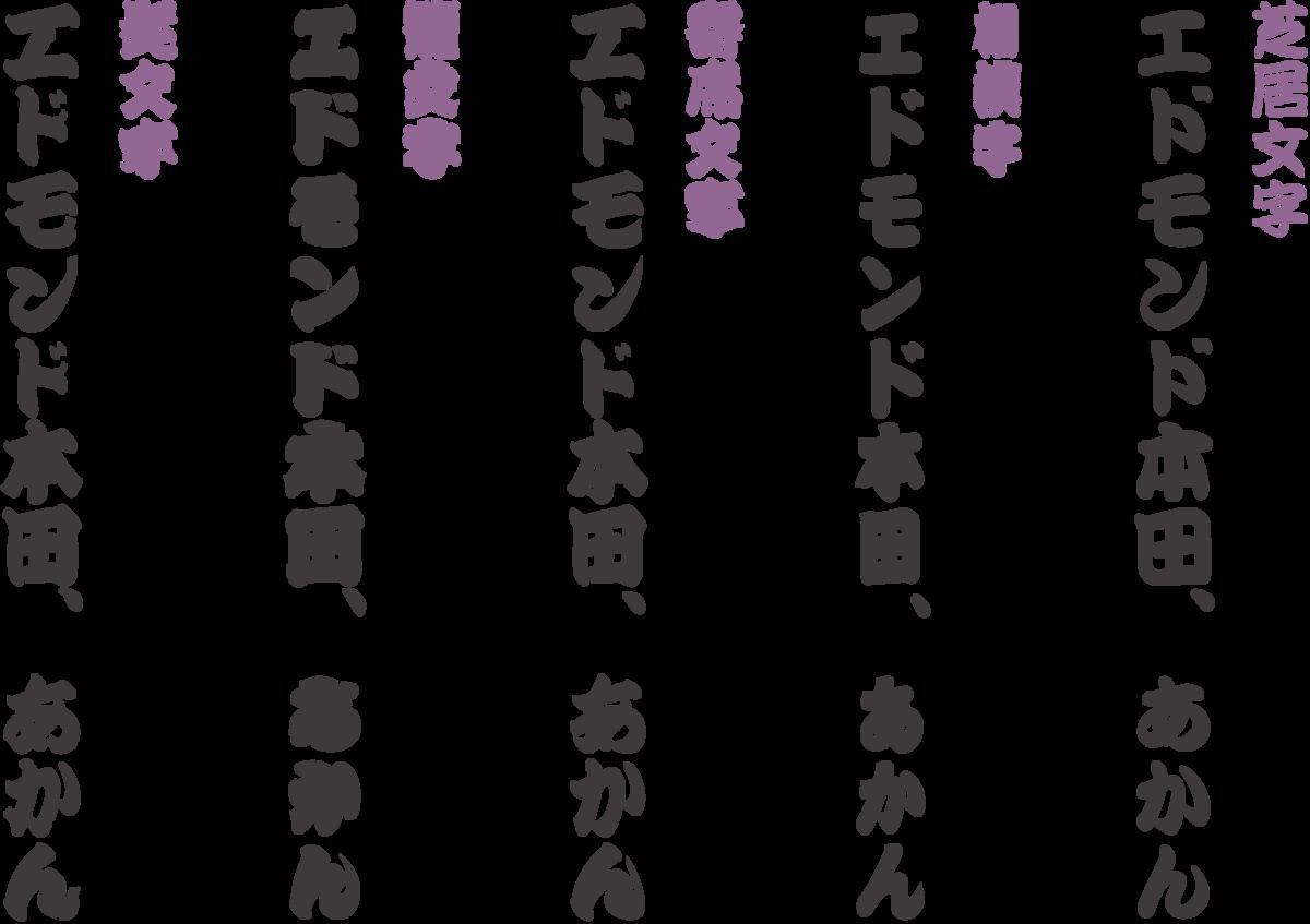 f:id:mojiru:20190416084118p:plain