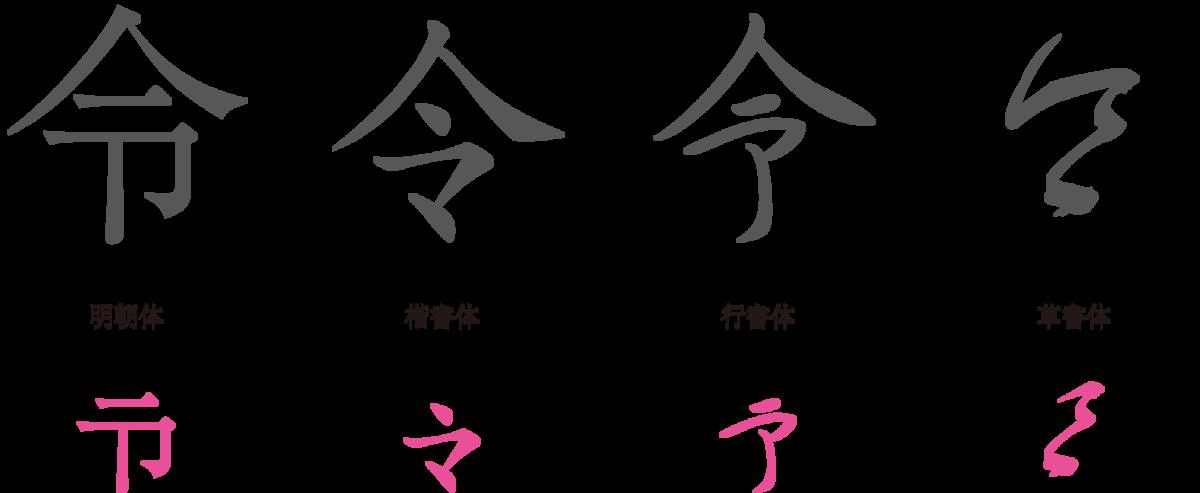 f:id:mojiru:20190426103745p:plain