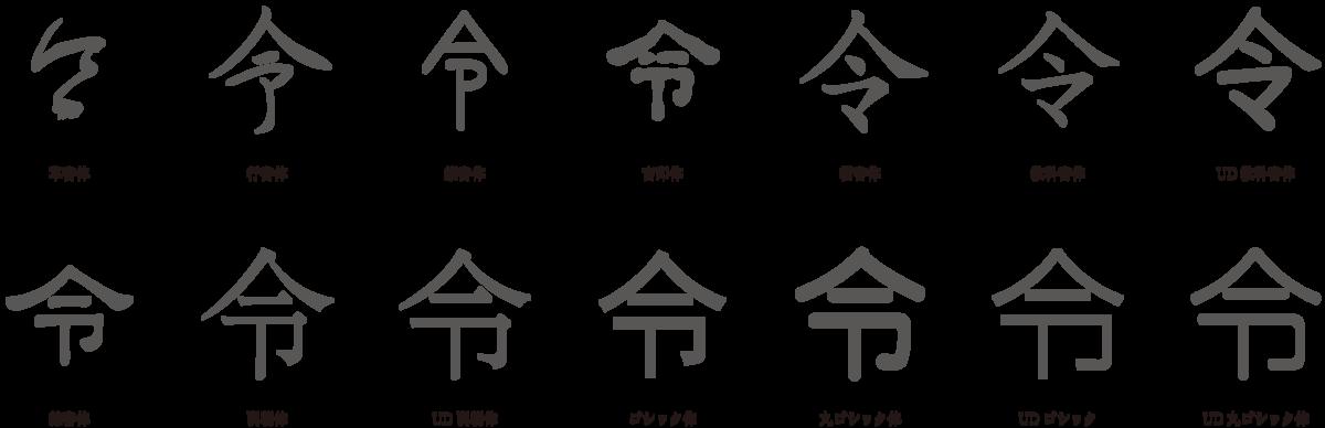 f:id:mojiru:20190426151735p:plain