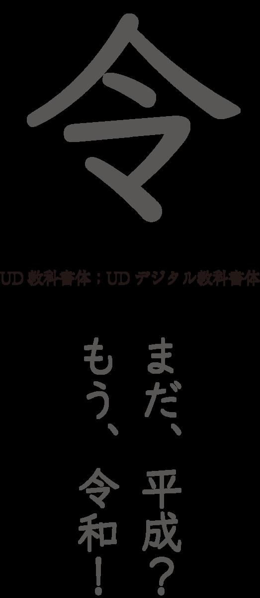 f:id:mojiru:20190426153259p:plain