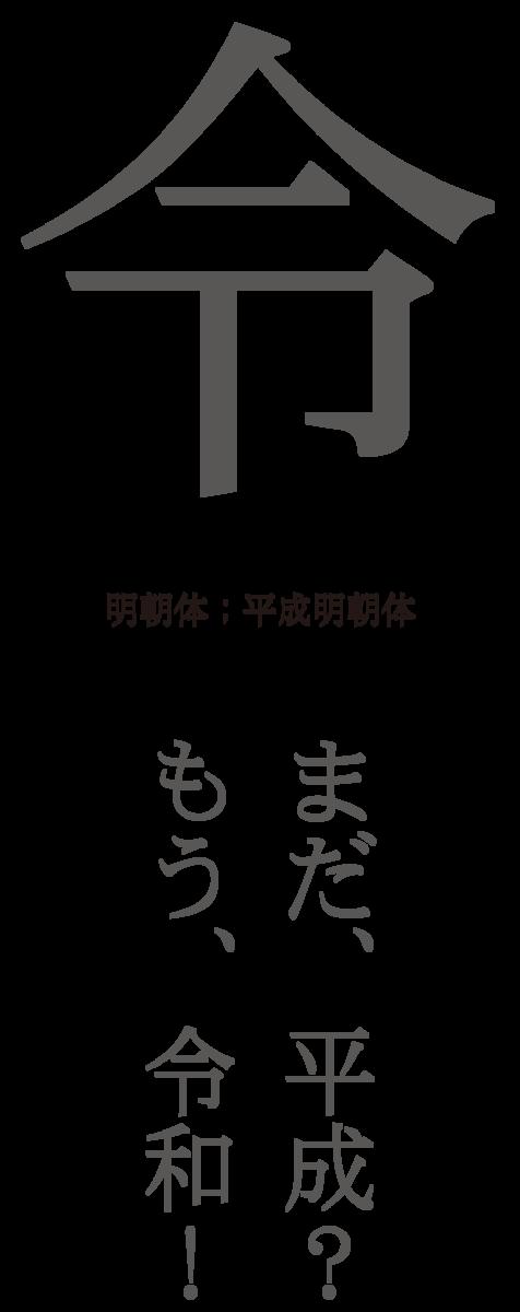 f:id:mojiru:20190426153406p:plain