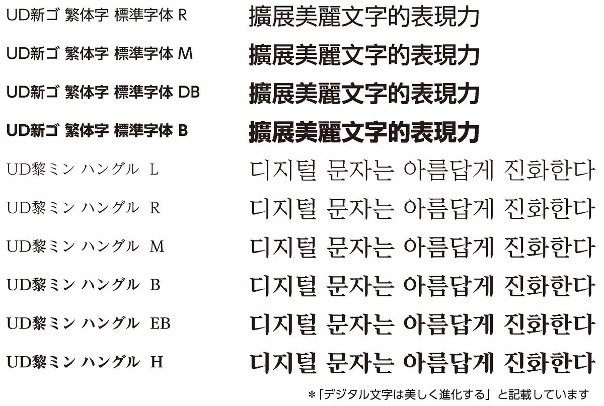 f:id:mojiru:20190514094018p:plain