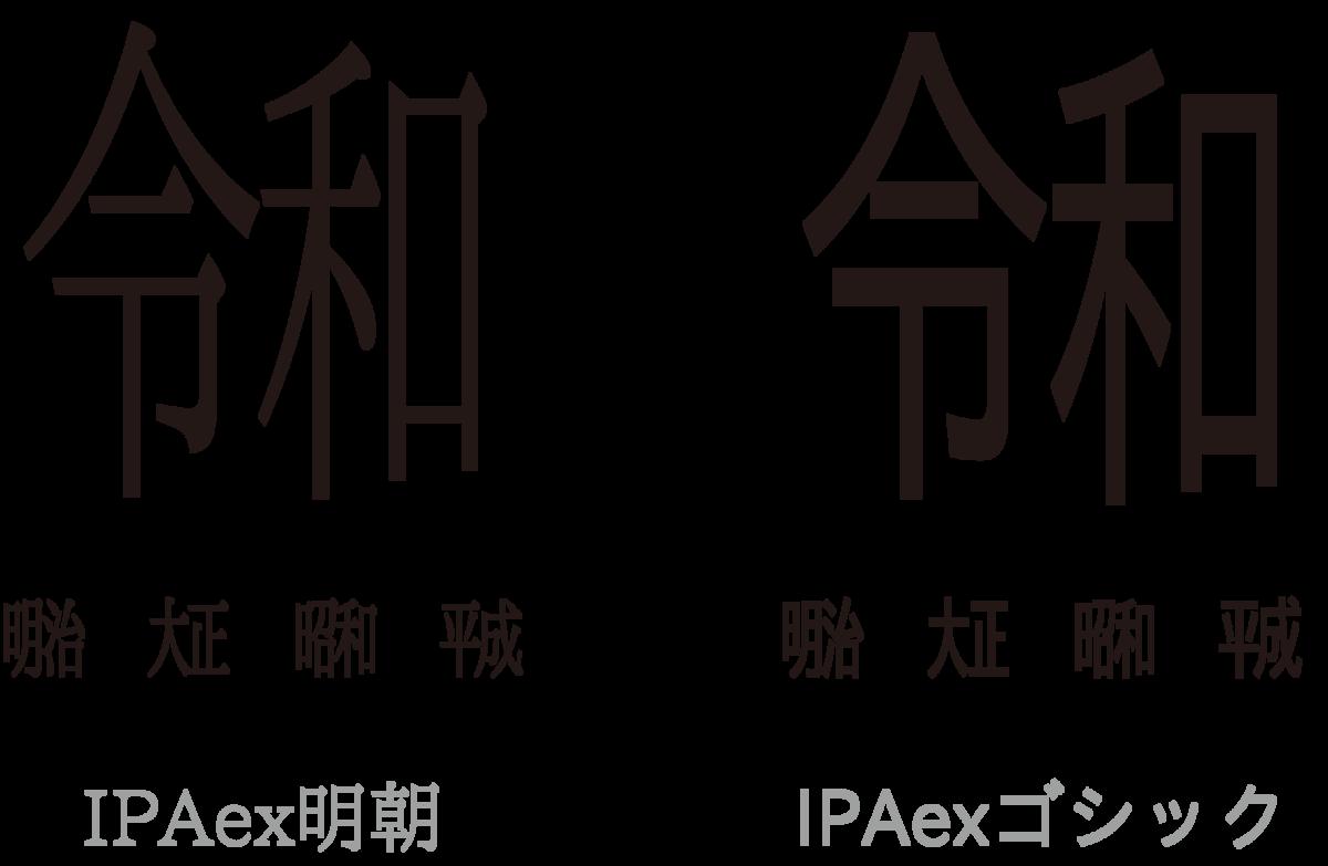 f:id:mojiru:20190516101345p:plain