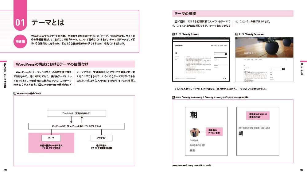 f:id:mojiru:20190522082014j:plain