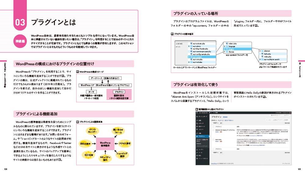 f:id:mojiru:20190522082019j:plain