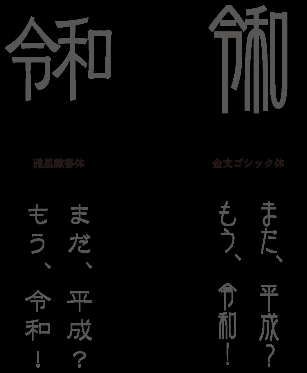 f:id:mojiru:20190529084547p:plain
