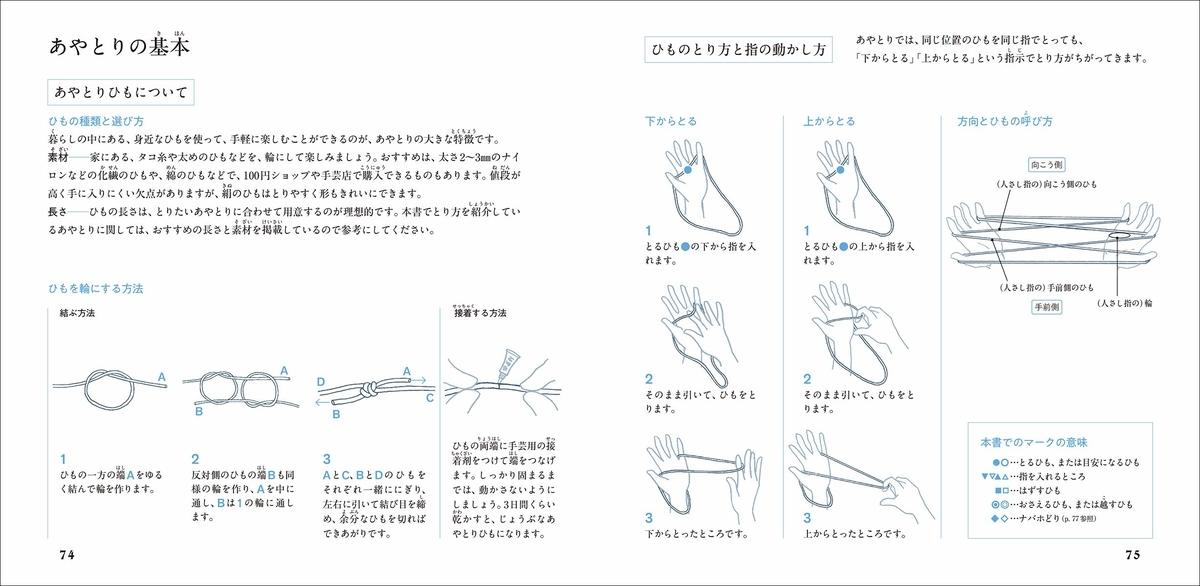 f:id:mojiru:20190531084742j:plain