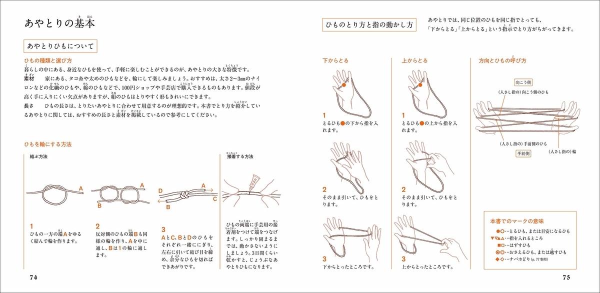 f:id:mojiru:20190531085258j:plain