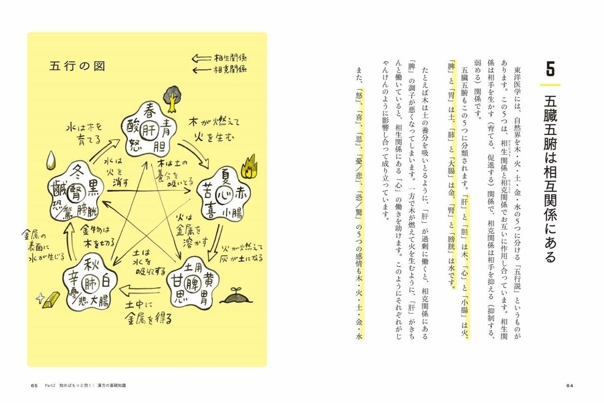 f:id:mojiru:20190605083326j:plain