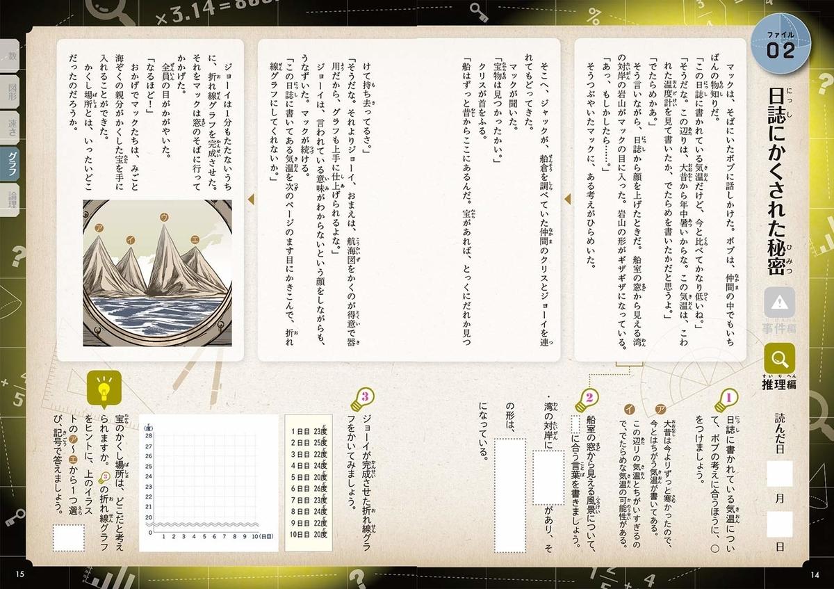 f:id:mojiru:20190614151655j:plain