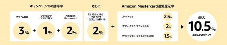 f:id:mojiru:20190628090602j:plain